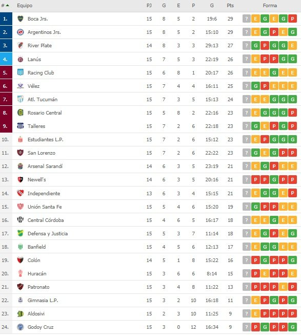 Unión Santa Fe 1 Huracán 0 - Superliga 2019/20 (Fecha 15) - Vídeo JCybWpE