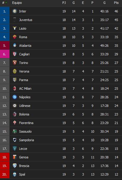 El Torino no se detiene, derrotó 1 a 0 al Bologna y se acerca a la zona de Copas Europeas en la Serie A (Video) MRTkwDh