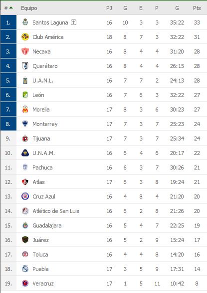En un partidazo Morelia derrotó 3 a 2 a Puebla y se mantiene en zona de liguilla por la LigaMX (Video) I9FMLQ7