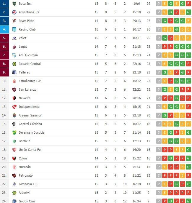 Central Córdoba 1 Rosario Central 1 - Superliga 2019/20 (Fecha 15) - Vídeo QFQZ8Ae