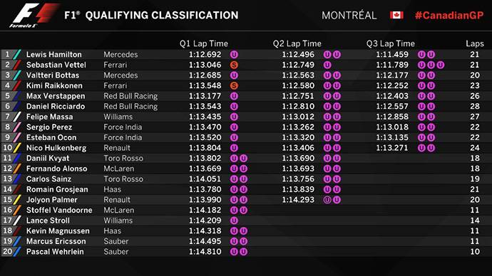 Fernando Alonso saldrá 12º en Canadá 3Jmy85x