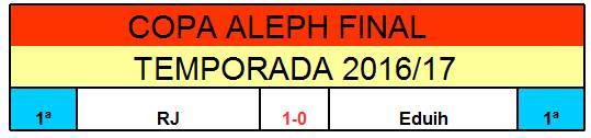 RESULTADO FINAL COPA ALEPH. RJ CAMPEÓN!!!!!! 4KAUSfI