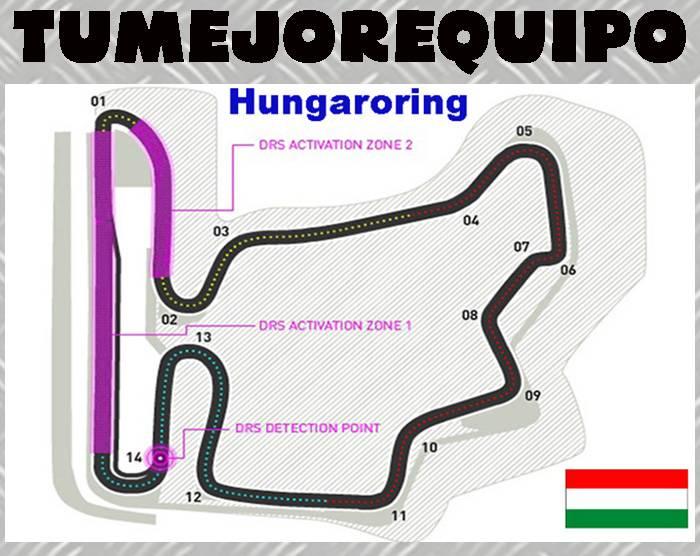 Gran Premio de Hungría - Previo 69cMHil