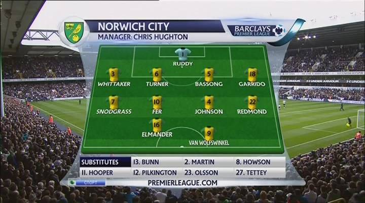 Premier League 2013/2014 - J4 - Tottenham Vs. Norwich City (400p) (Ruso) 6Qwp95e