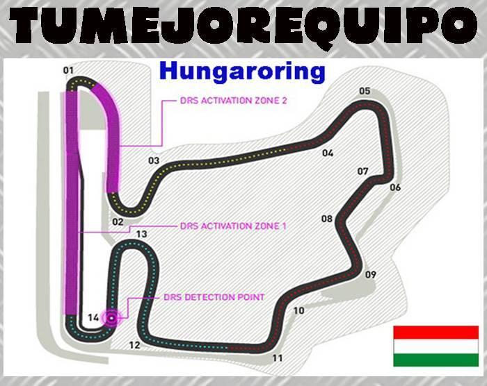 Gran Premio de Hungría A4OYPsF