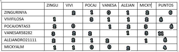 RESULTADOS FASE 2  Hq32cLC