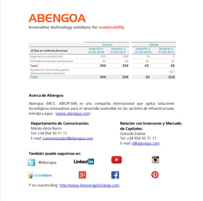 FORO DE ABENGOA  - Página 10 NQGjyS6