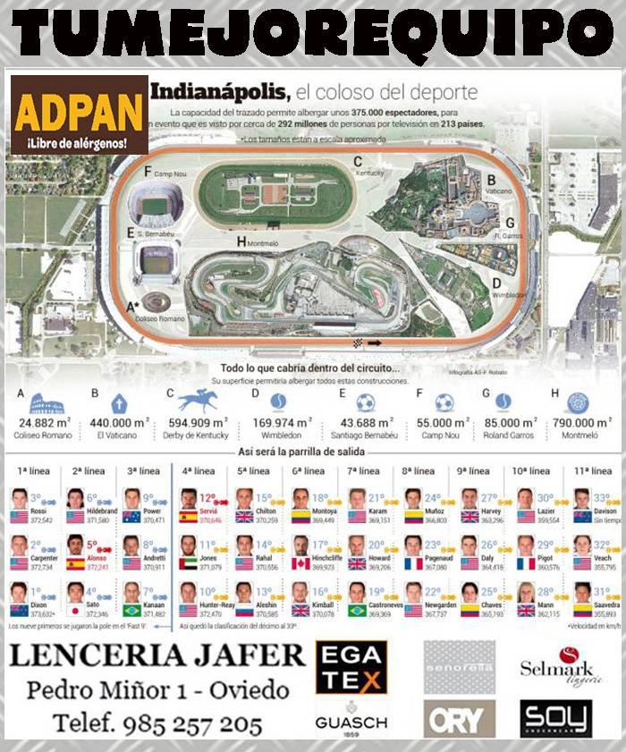 Fernando Alonso a por la victoria en Indianápolis !!! X5q2lOS