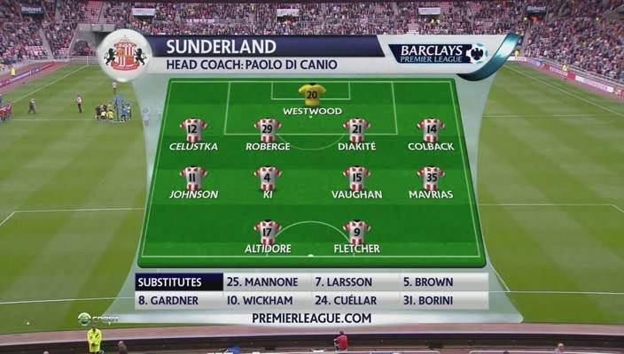 Premier League 2013/2014 - J4 - Sunderland Vs. Arsenal (400p) (Ruso) Xwpcyth