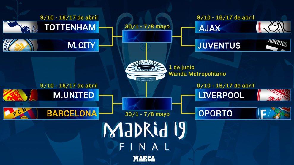 UEFA Champions League [Cuartos de final] :: subdivx