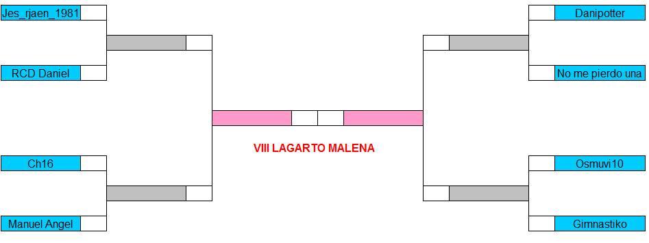 VIII Torneo Lagarto de la Malena OgHwIUX