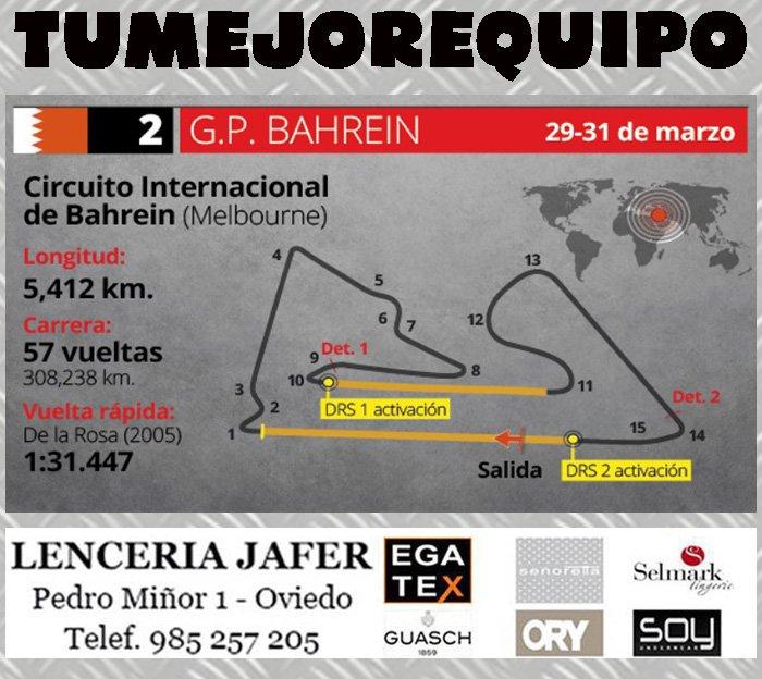 Gran Premio de Bahrein PFolYjt