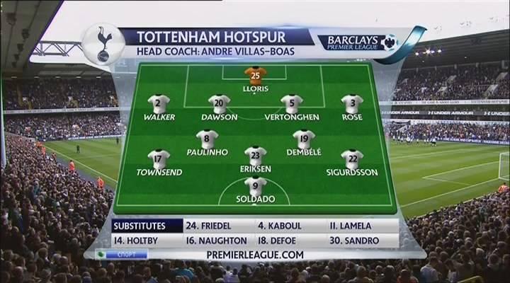 Premier League 2013/2014 - J4 - Tottenham Vs. Norwich City (400p) (Ruso) WNGnkiS