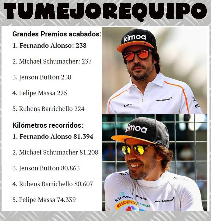 Fernando Alonso sigue batiendo records en Fórmula1 YdjNla7
