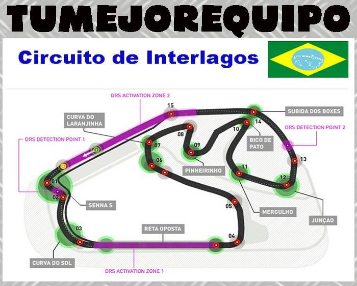 Gran Premio de Brasil - Previo ZjYxy7H